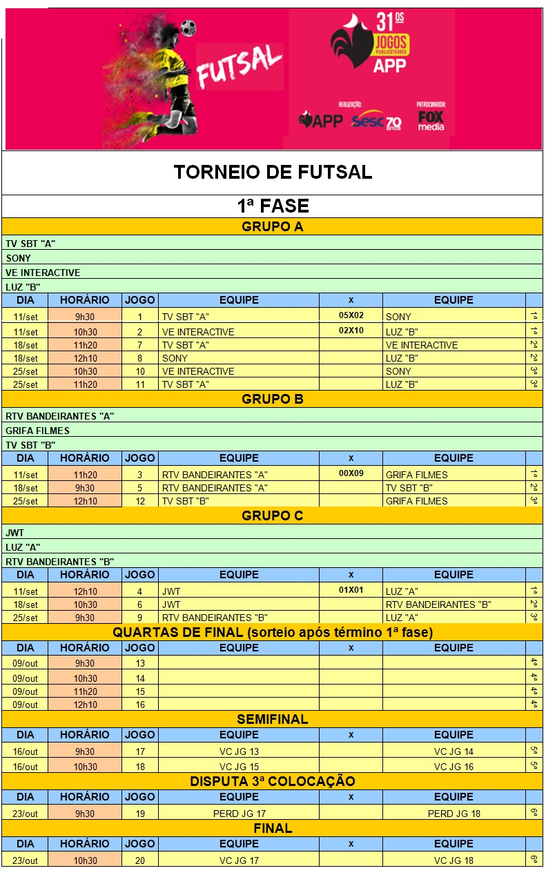 tabela nova futsal