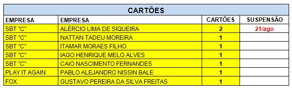 cartoes