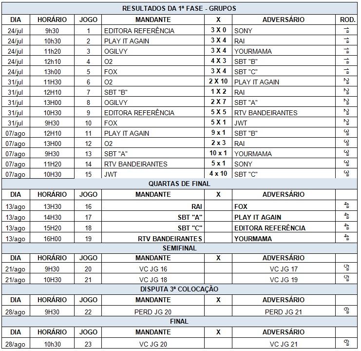 tabela13